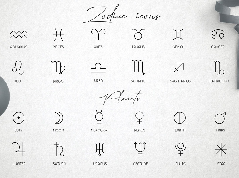 Zodiac Signs and Constellations constellations zodiac zodiac sign horoscope esoteric designs planets icon illustration vector template minimal hand drawn
