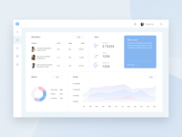 Sales management dashboard