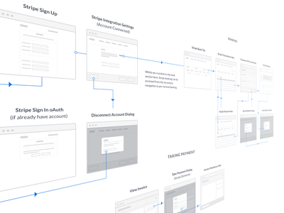 Stripe User Flows pay payments wireframing wireframes information architecture stripe user flows