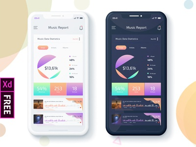 Music Sales Report Mobile app UI