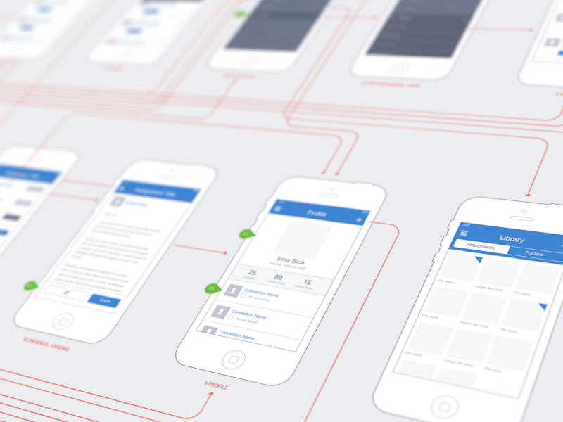 iPhone Wireframes red blue mockup edmodo mobile wire ios wireframe iphone
