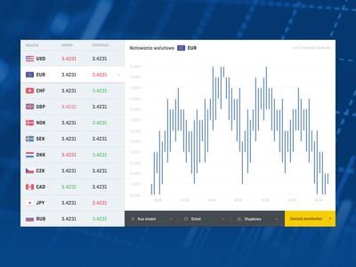 Currency Exchange UI lipiarz layout currency exchange ui web finance flat minimal