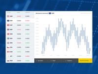 Currency Exchange UI