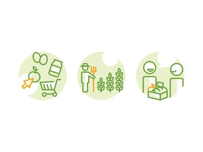 How it works? lipiarz how it works green minimal illustration icon market farmers food local