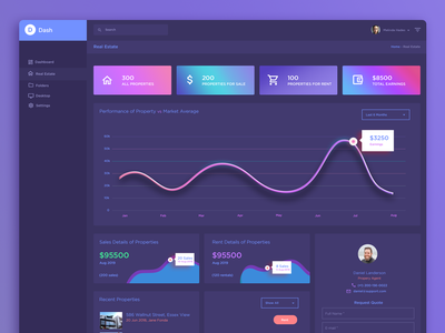 Dashboard visual design application app design stats chart material interface layout page user dashboard ui web ux website ui site