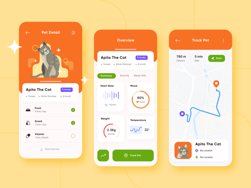 HomiPet - Pet Care App Concept catlovers cat figma design figma orange fun colorful animal pet adoption pet app pet care illustration dashboard app clean ui concept clean design design ux ui