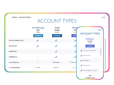 Account types page