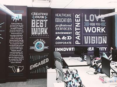 Ohio Desk Office Mural inspiring hand-lettering lettering purple office mural office decor mural