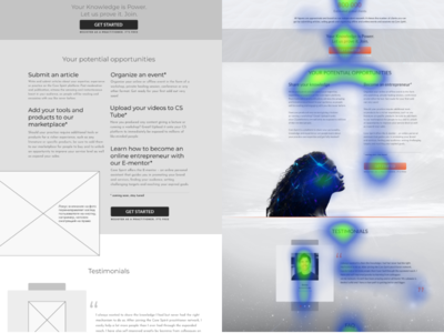 Wireframes and Heat map of Landing page prototyping wireframes ux design web design design figma