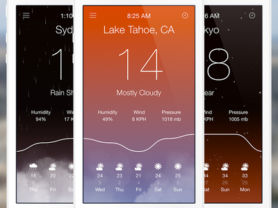 Aero Weather [Promo Codes] weather ios app iphone ios7 gradient conditions orange blue