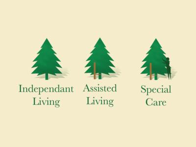 Cedars Tree Icons