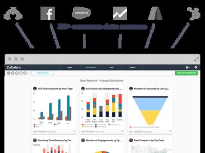 Datahero Screenshot Connectors reports metrics dashboards charts cloud data saas