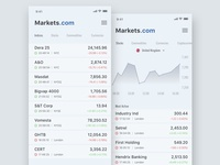 Finance Stock Market App II