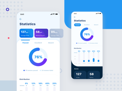 Two UI Styles of Online Test Statistics