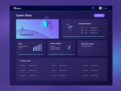 Orbit Communications - System status page