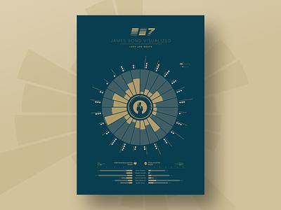 James Bond Visualized – Love and Death movie james bond 007 vector infographic poster design data visualization data viz information visualization design illustration