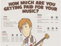 info-graphic cartoon