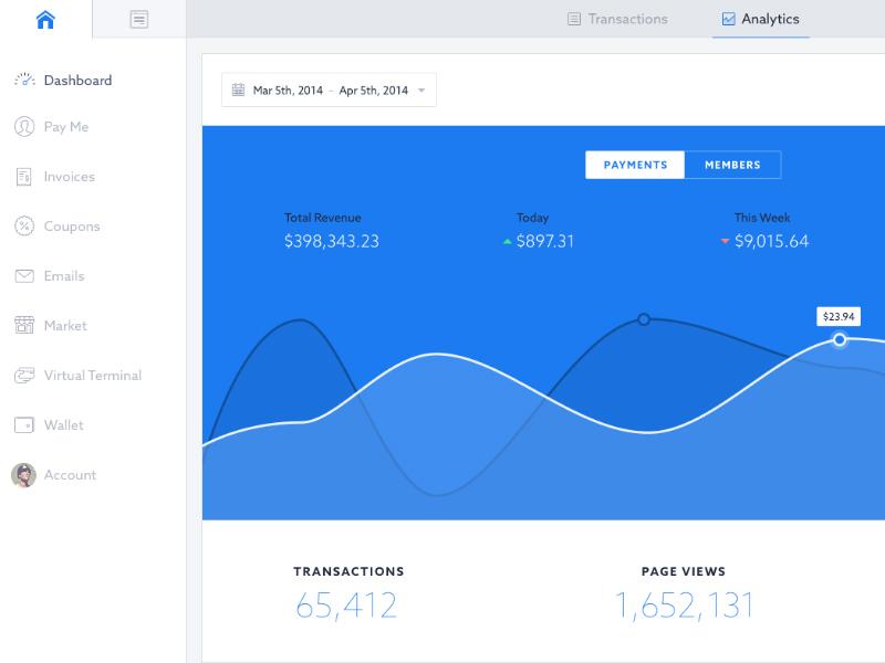 Plasso Dashboard analytics web data app payments graph navigation sidebar stats