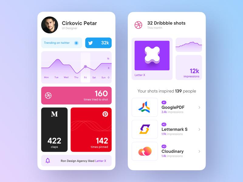 Social Stats exploration flat purple uiux app stats statistics social media concept figma interface mobile ui mobile app