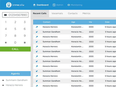 LetmecallU Dashboard (future voz.io)