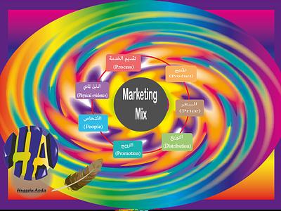 7ps advertising illustrator توضيح design التصميم