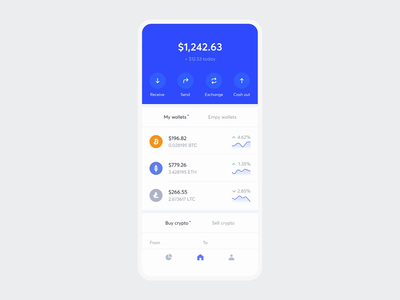 Coin Wallet — Home & History