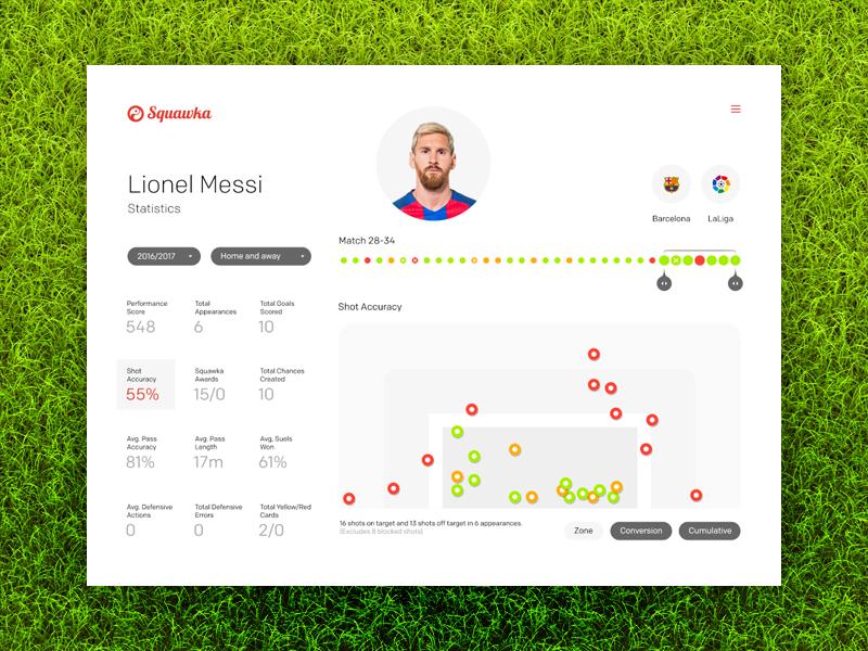 Squawka iPad application concept—Daily UI #018 stats analytics squawka dailyui light soccer football ipad concept app ui