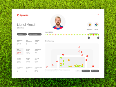 Squawka iPad application concept—Daily UI #018 stats analytics squawka dailyui light soccer football ipad concept app ui