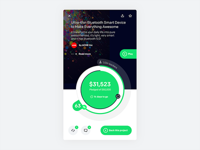 Crowdfunding campaign card redesign—Daily UI #032 redesign kickstarter crowdfunding mobile dailyui