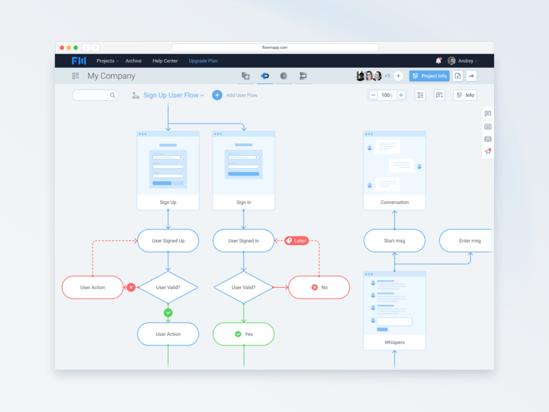 FlowMapp User Flow Tool flowchart product design user flow design ux ui