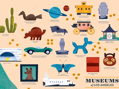 Museums of Los Angeles infographic icon illustration icons museums los angeles illustrated map map illustration