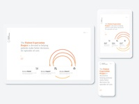 Patient Expectation Web Design
