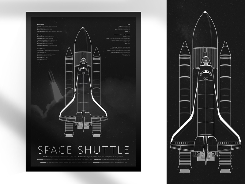 Space Shuttle poster retro texture 2d typography adobe design space art rocket spaceship illustrator illustration dark spaceshuttle shuttle space