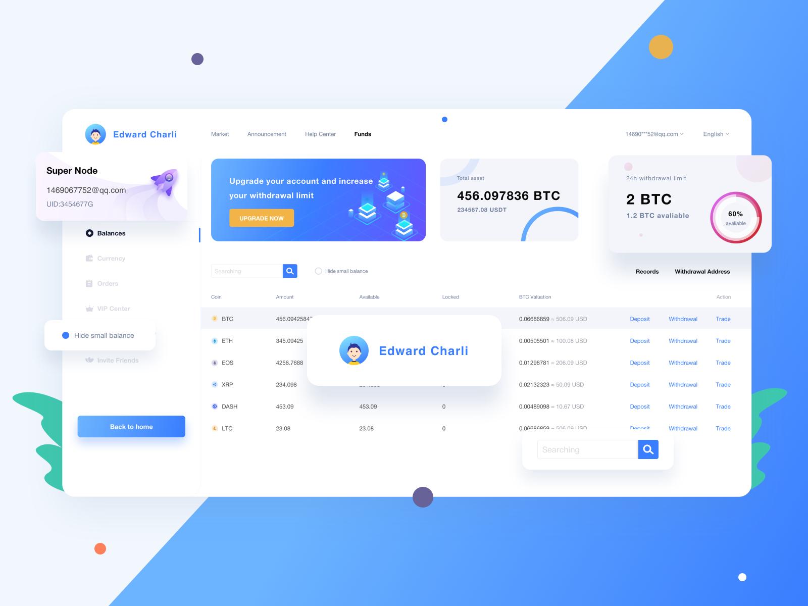 blockchain exchange account