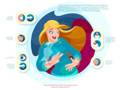 The beauty of sign language infographic design icons design design movement illustrator vectorart art vector illustration character design science illustration science digital illustration adobe illustrator vector art illustration design poster research vector illustration signlanguage
