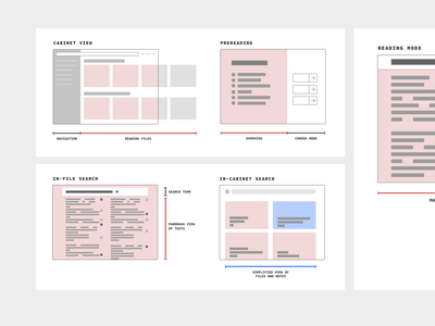 Senior Thesis WIP Wireframes reading app wire-frame ux