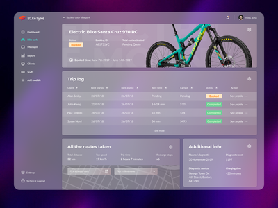 Rule like the king with your own bicycle CRM rent crm bicycle design ux ui dashboad
