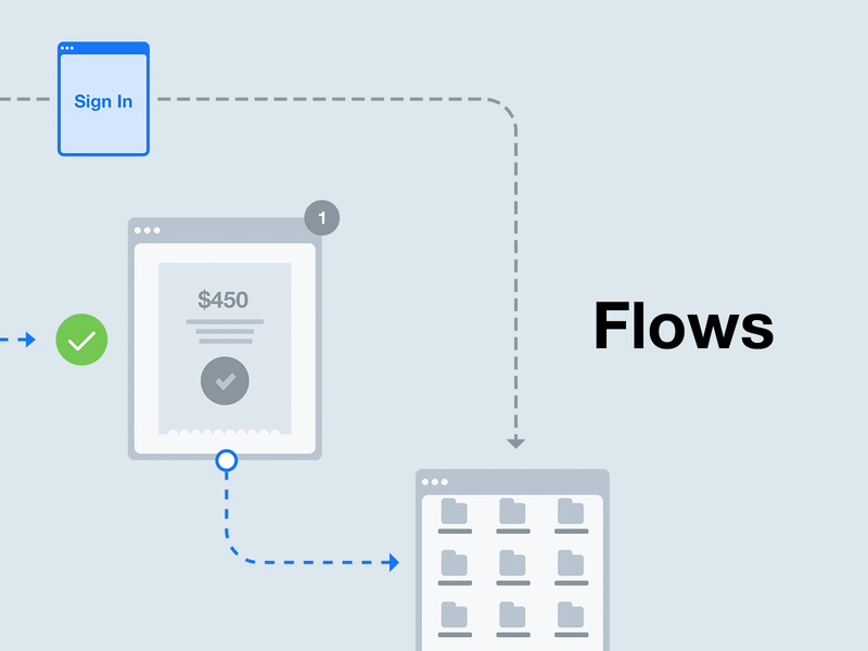 Flows charts ux arrows mockups arrows wireframes flow kit flowkit flowchart