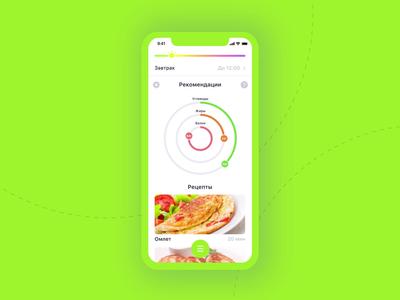 Proper nutrition app