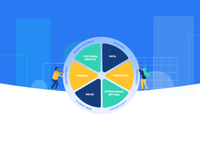 Our Approach / Wheel of Services