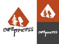 Core Process Logo