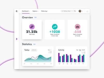 Fitness Analytics - DailyUI018 ipad analytics statistics steps fitness dashboard 018 dailyui dailyui018