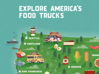 Explore America's Food Trucks
