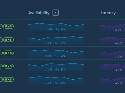 Dashboard Sparkline Experiments order chart graph admin dashboard sparkline