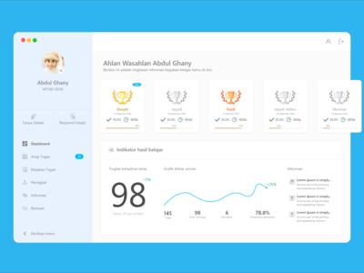 Dashboard Education Web App