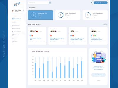 Dashboard Bppt - Konsep Design app company app web ui  ux design ui