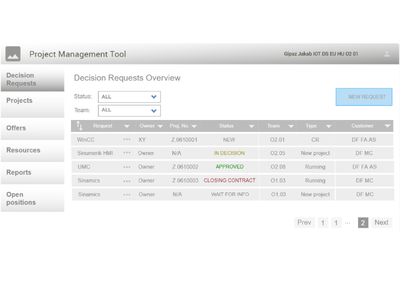 Project management Tool Wireframe