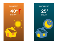 DAILY UI :: 037 Weather