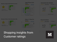 Customer Ratings Pattern
