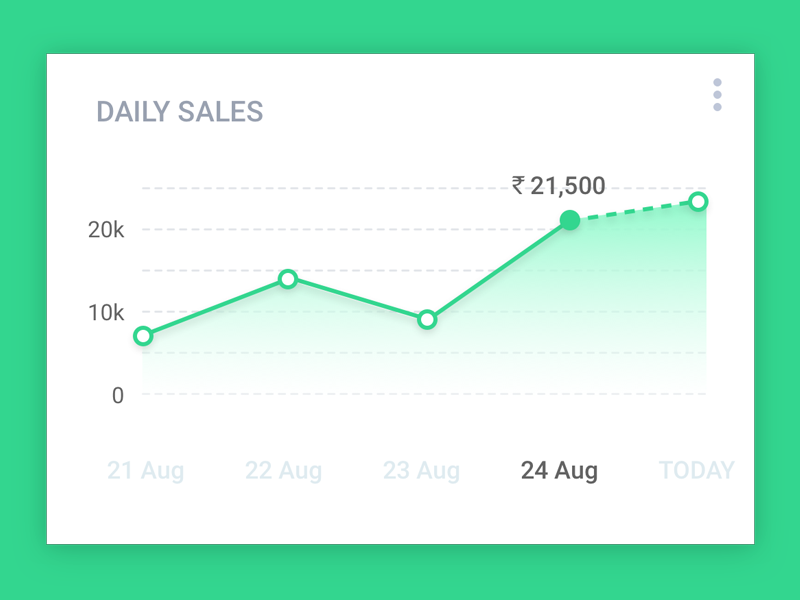 Sales Chart mobile statistics analytics reports graph bar chart line sales